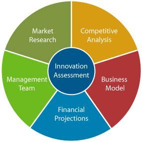 Sample Business Plans - Center for Business Planning