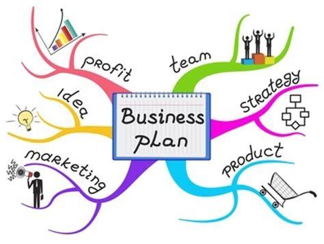 Sample online apparel business plan